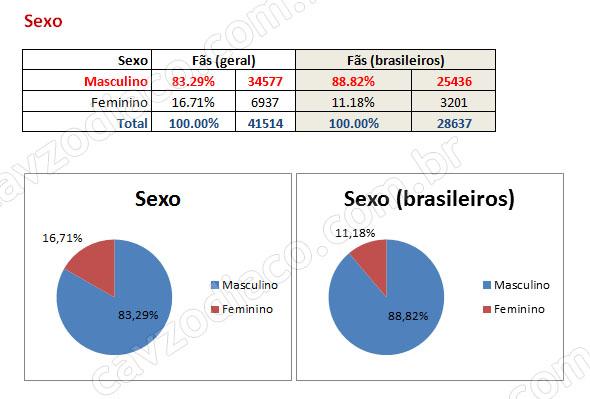 survey_2-cavzodiaco