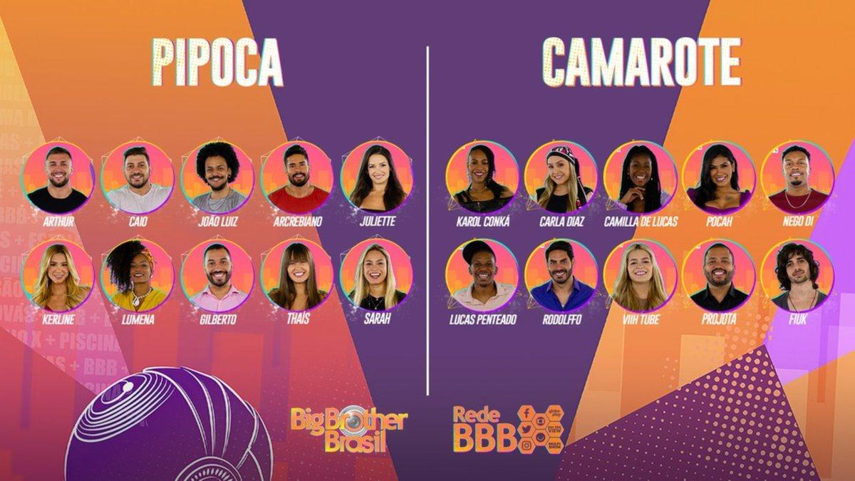 Mosaico de participantes do BBB21